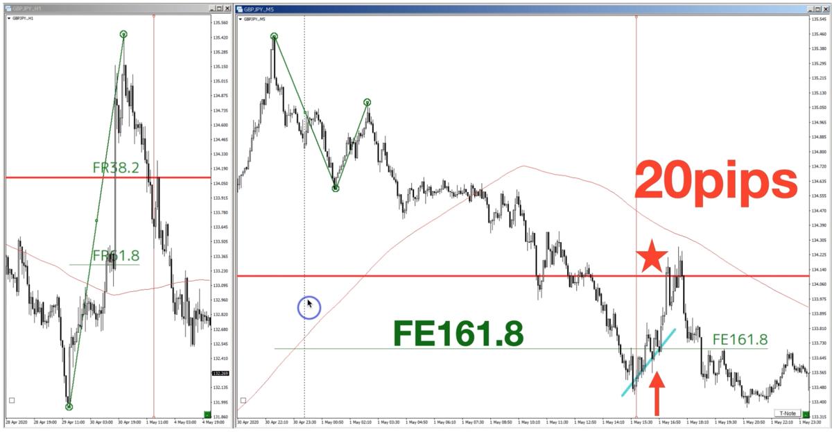 f:id:trader-nori:20200510130304p:plain