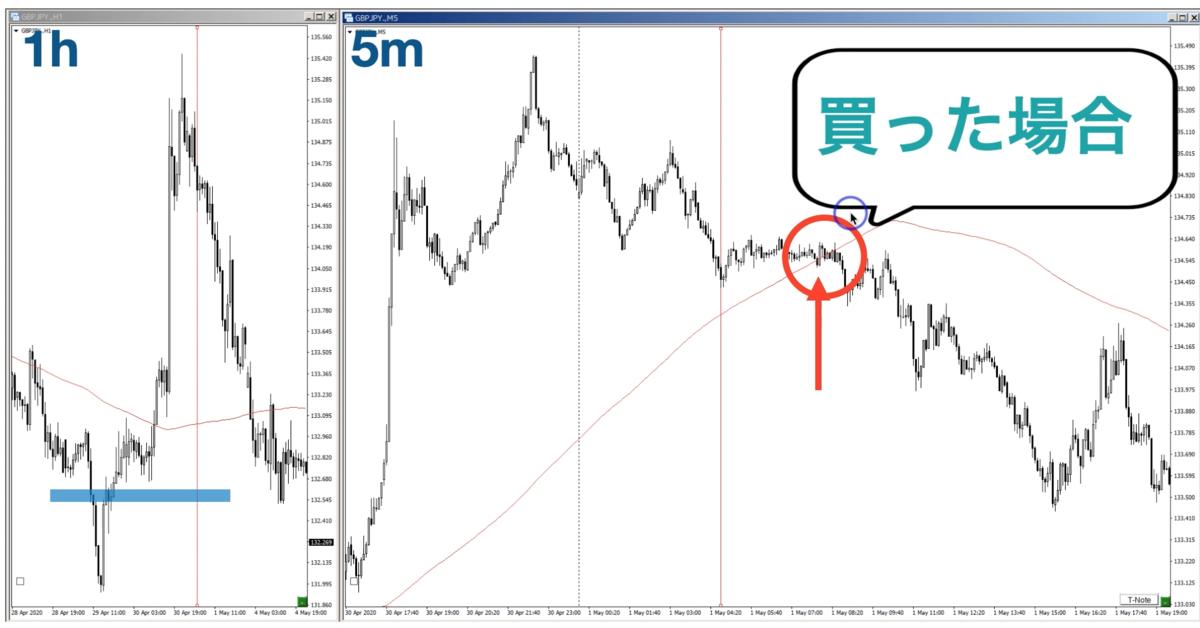 f:id:trader-nori:20200510130315p:plain
