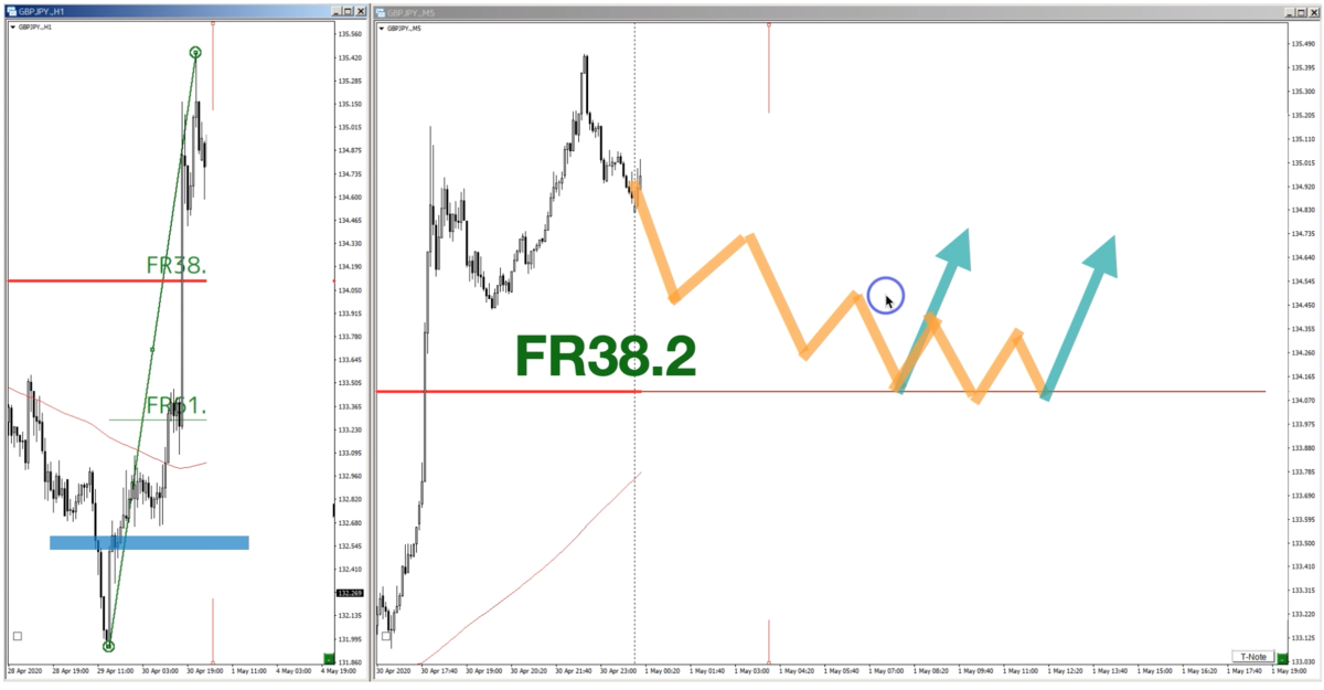 f:id:trader-nori:20200510130321p:plain