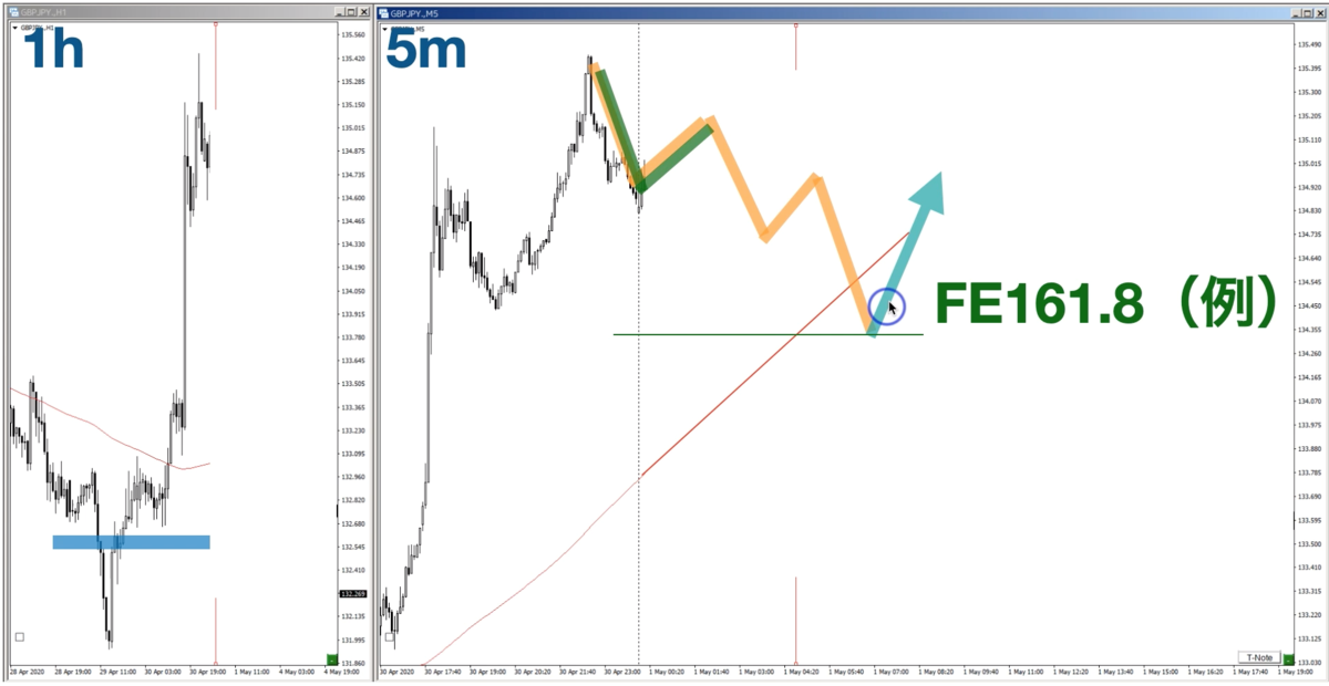 f:id:trader-nori:20200510130326p:plain