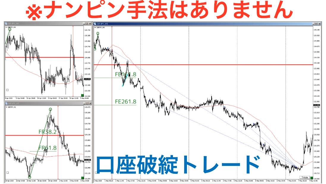 f:id:trader-nori:20200512151724p:plain