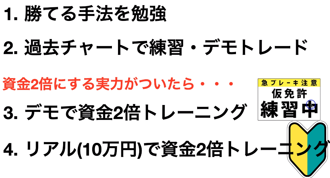 f:id:trader-nori:20200512151734p:plain