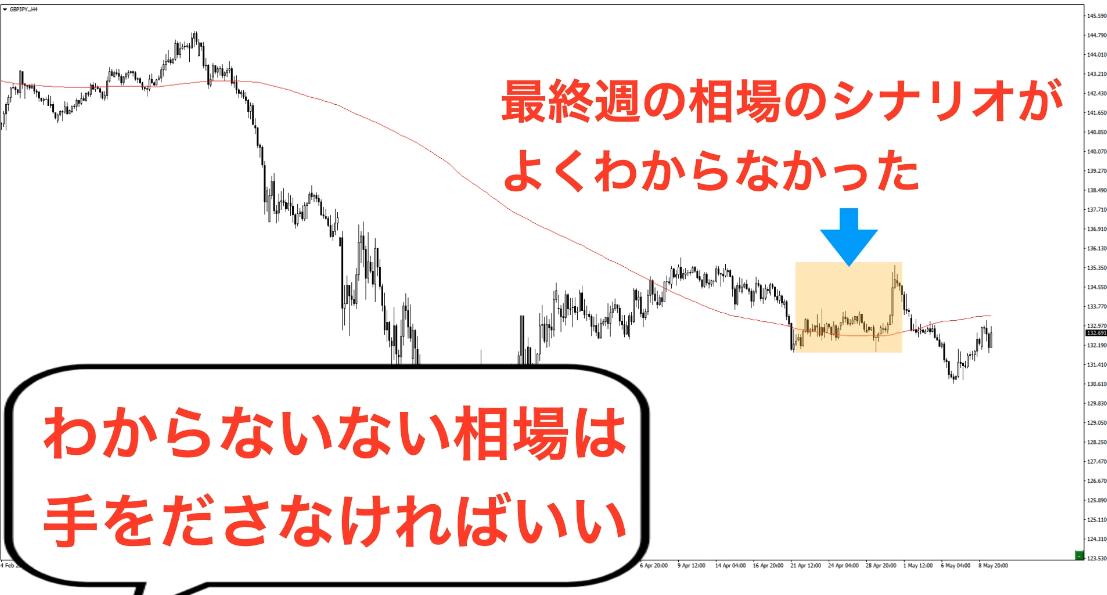 f:id:trader-nori:20200512151914p:plain