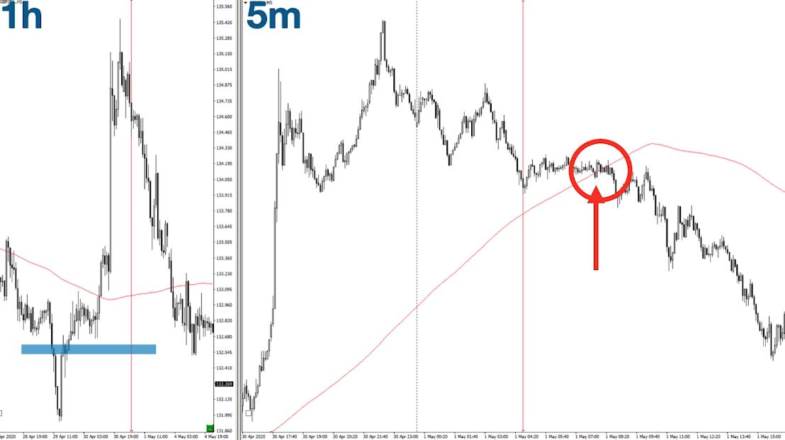 f:id:trader-nori:20200512151919p:plain