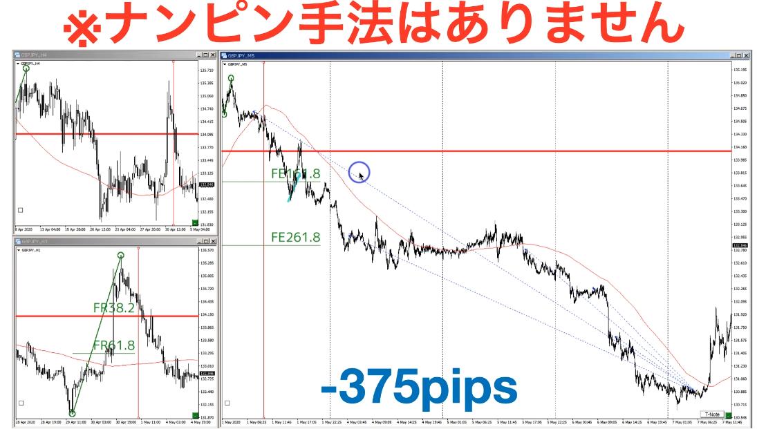f:id:trader-nori:20200512151924p:plain