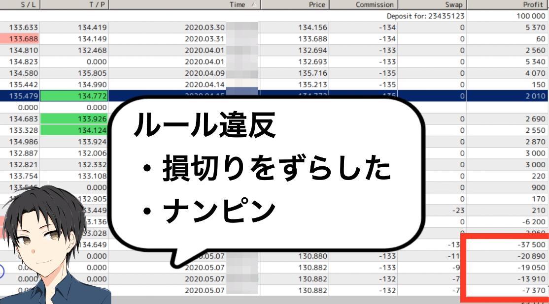 f:id:trader-nori:20200512152225p:plain
