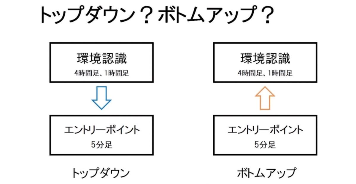 f:id:trader-nori:20200518212843p:plain