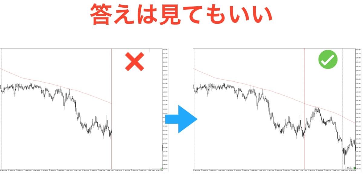 f:id:trader-nori:20200518212852p:plain