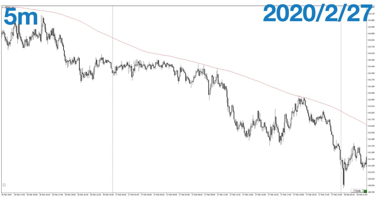 f:id:trader-nori:20200518213223p:plain