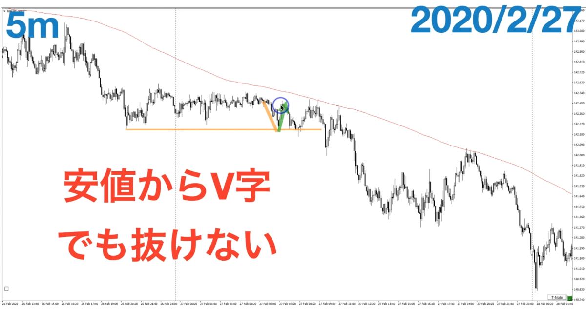 f:id:trader-nori:20200518213228p:plain