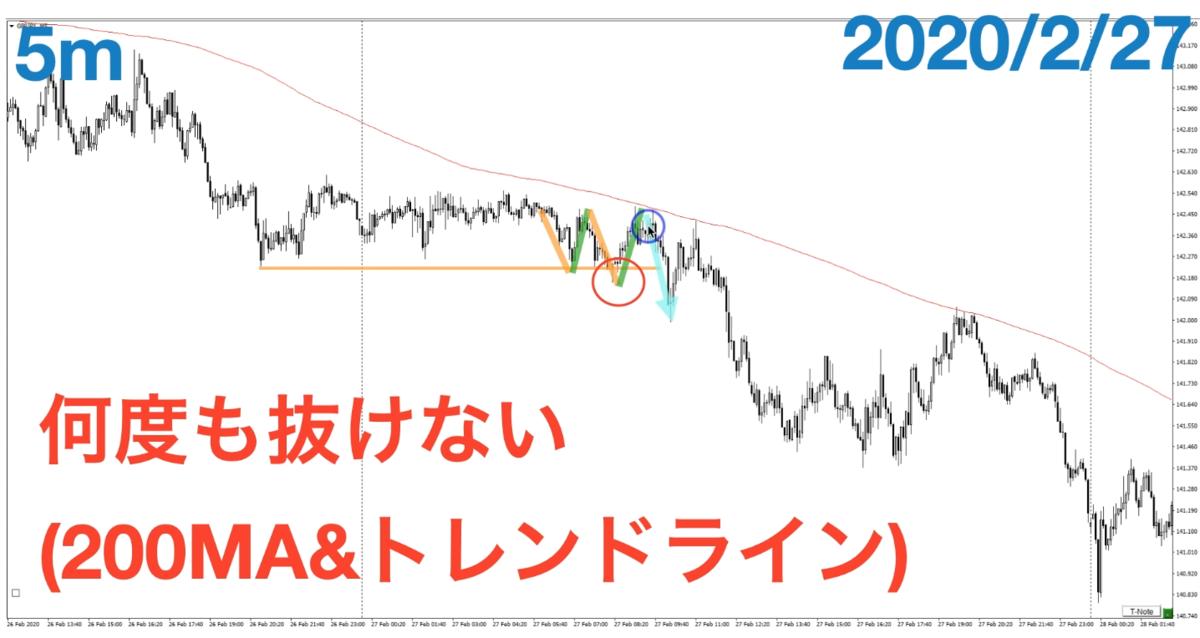 f:id:trader-nori:20200518213232p:plain