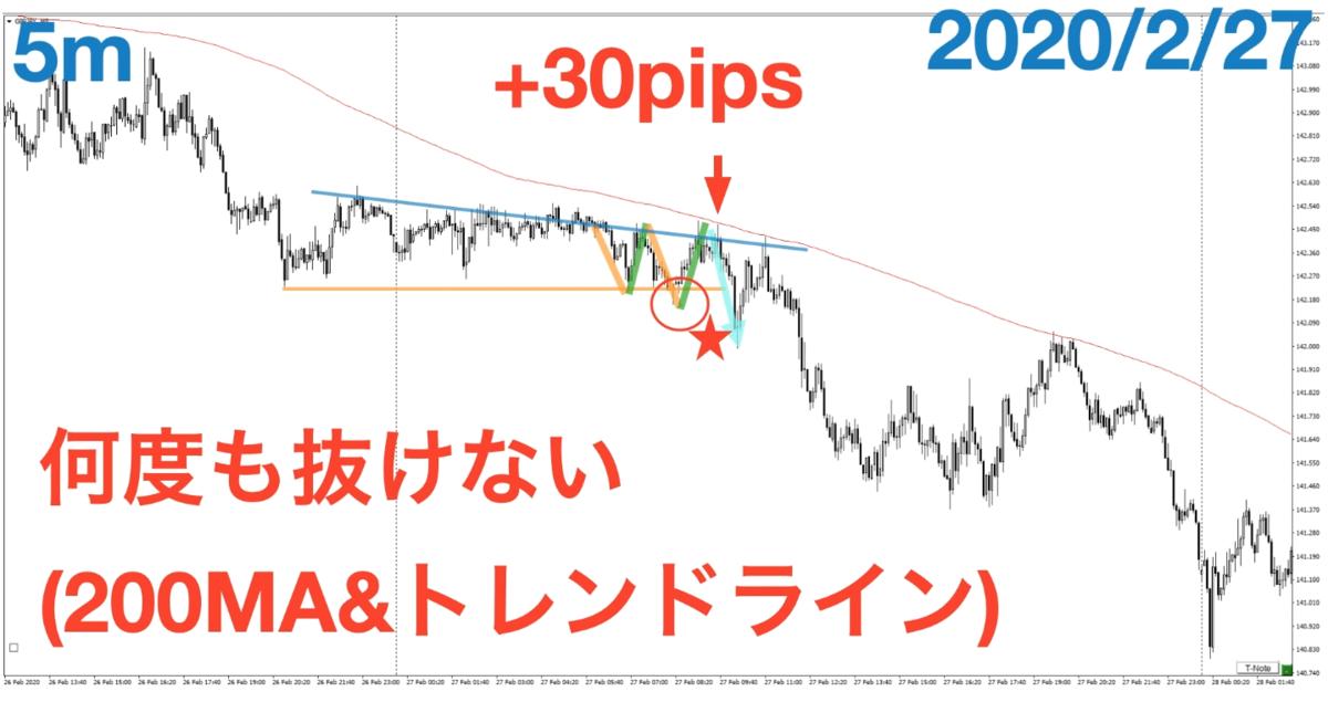 f:id:trader-nori:20200518213237p:plain