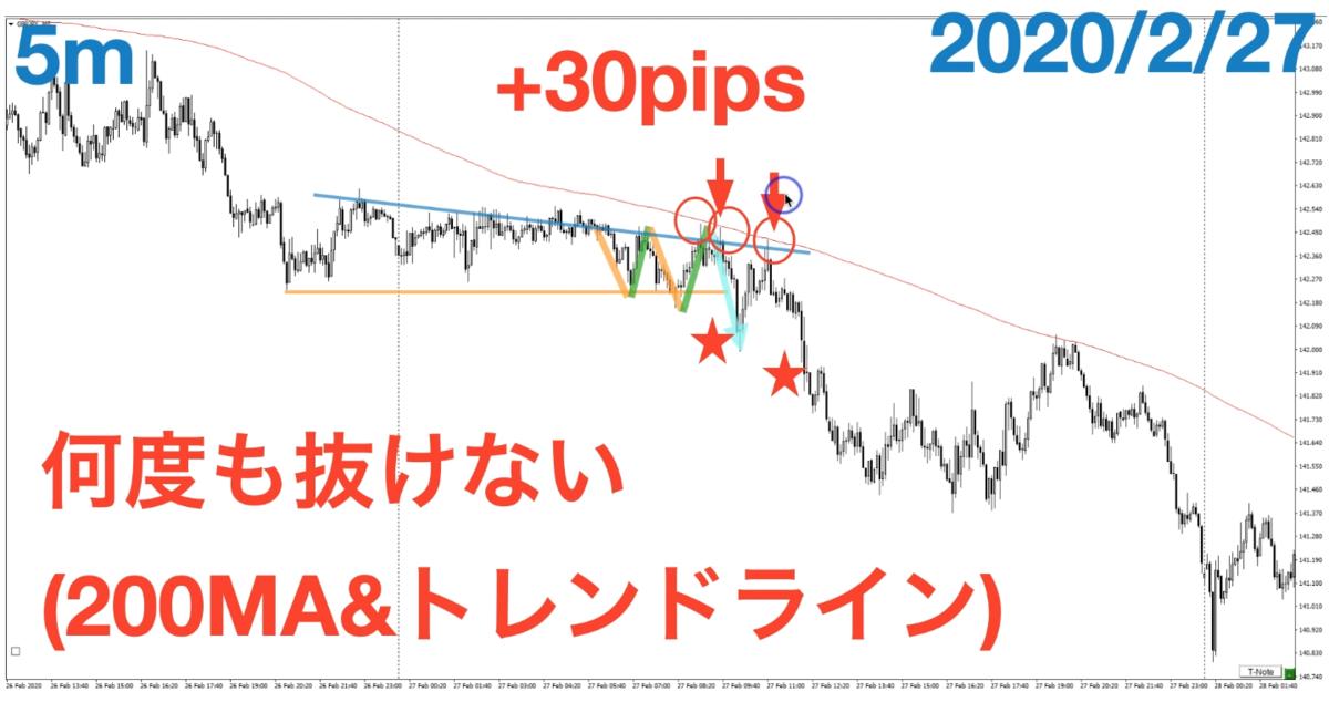 f:id:trader-nori:20200518213243p:plain