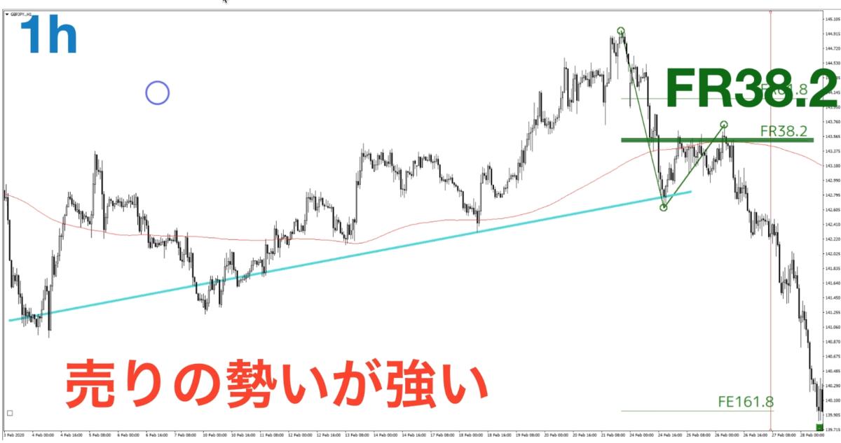 f:id:trader-nori:20200518213248p:plain