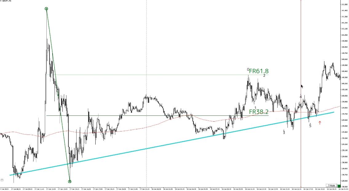 f:id:trader-nori:20200520203822p:plain