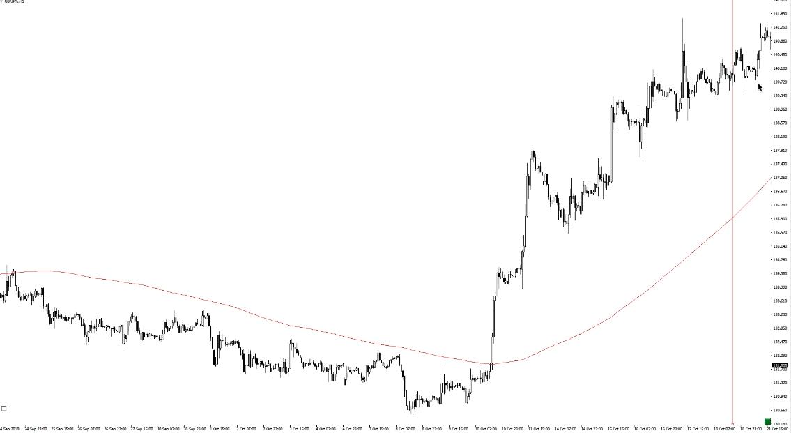 f:id:trader-nori:20200520203828p:plain