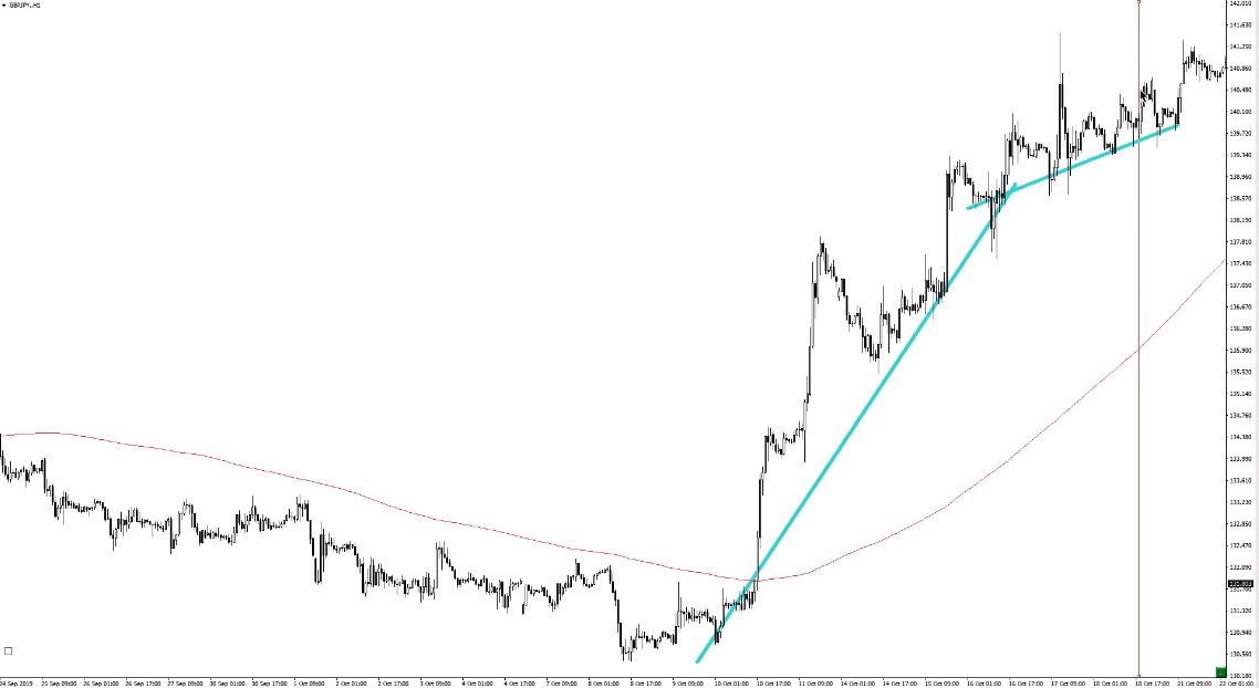 f:id:trader-nori:20200520204247p:plain