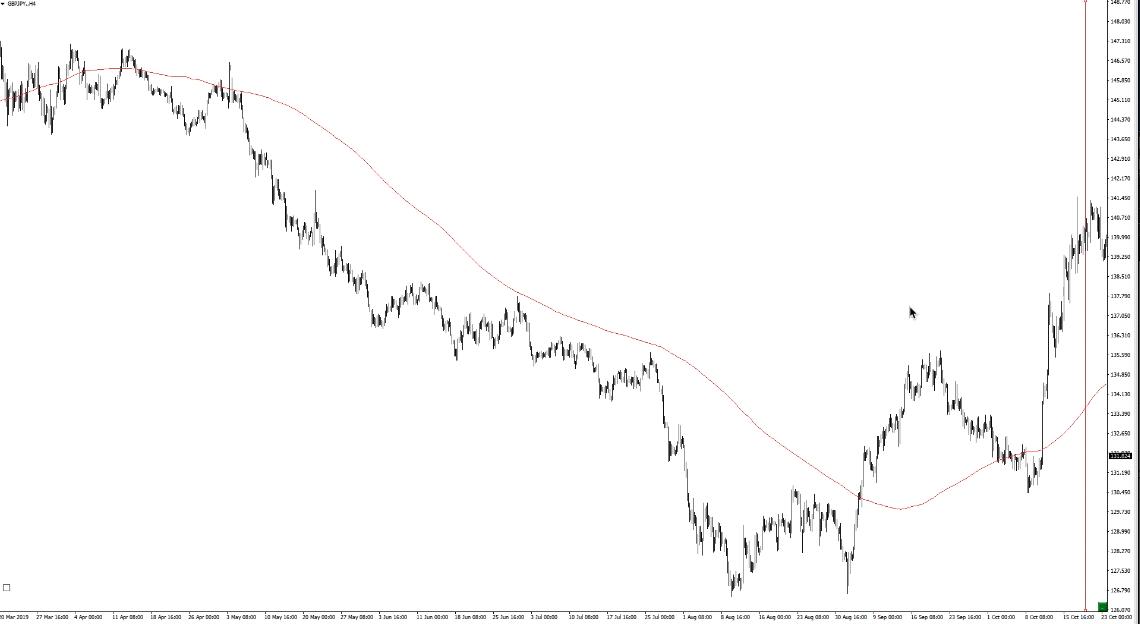 f:id:trader-nori:20200520204251p:plain