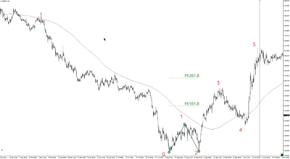 f:id:trader-nori:20200520204255p:plain