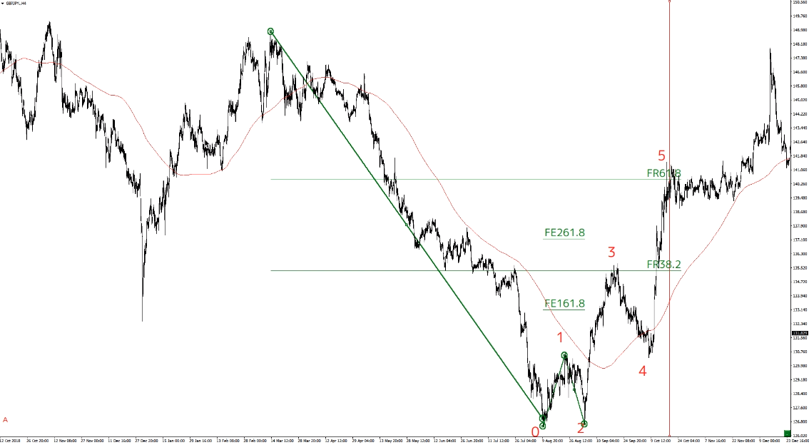 f:id:trader-nori:20200520204259p:plain
