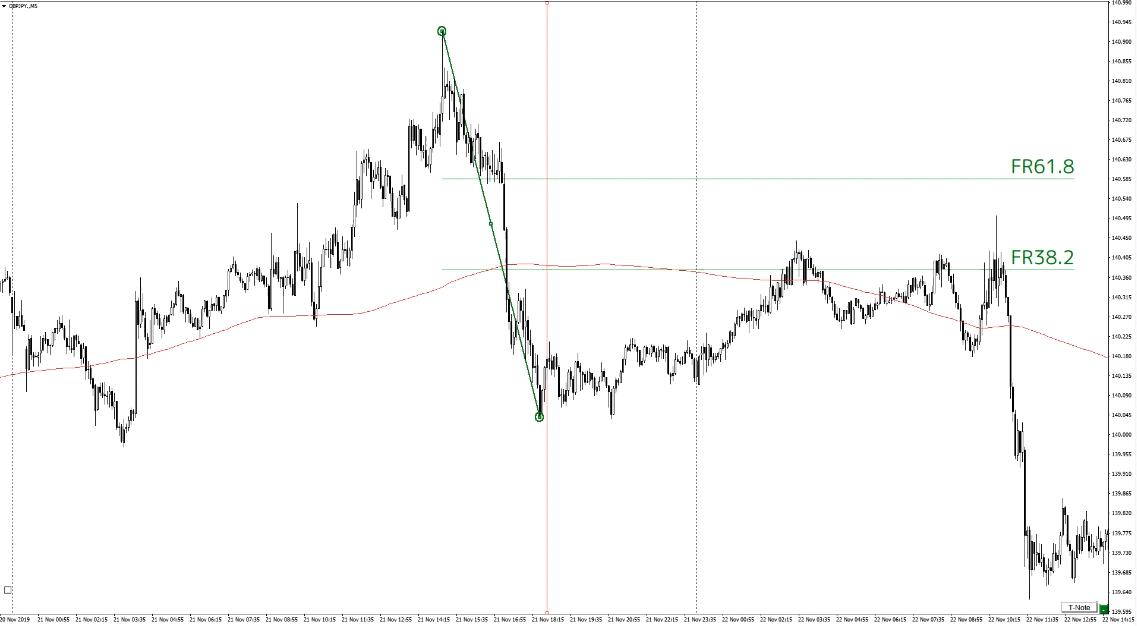 f:id:trader-nori:20200520204310p:plain