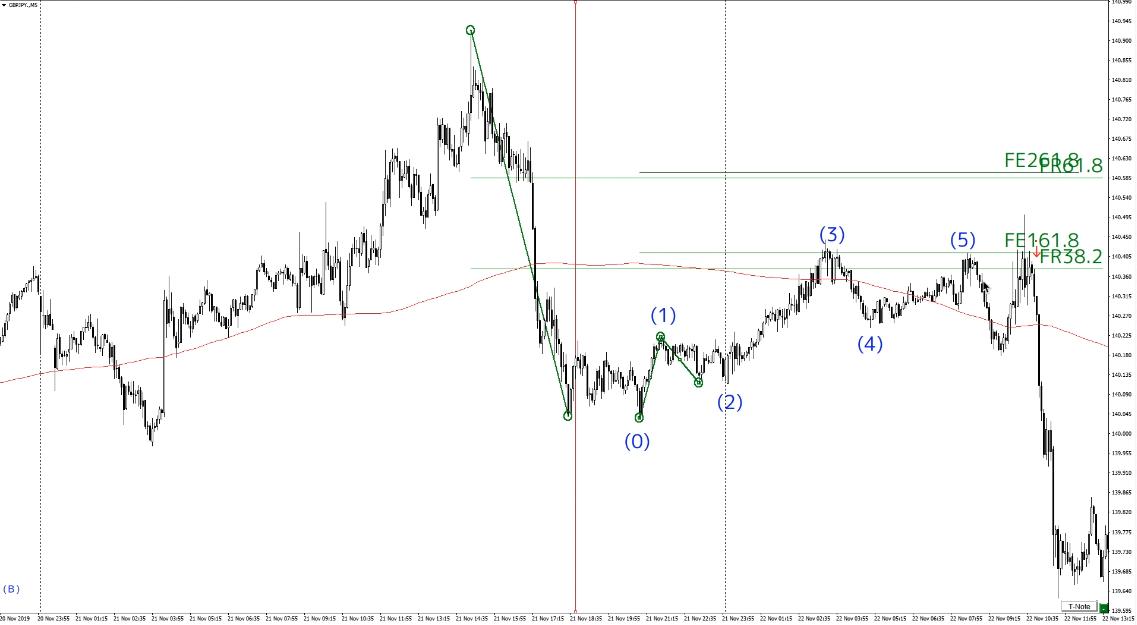 f:id:trader-nori:20200520204539p:plain