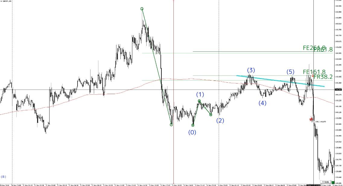 f:id:trader-nori:20200520204543p:plain