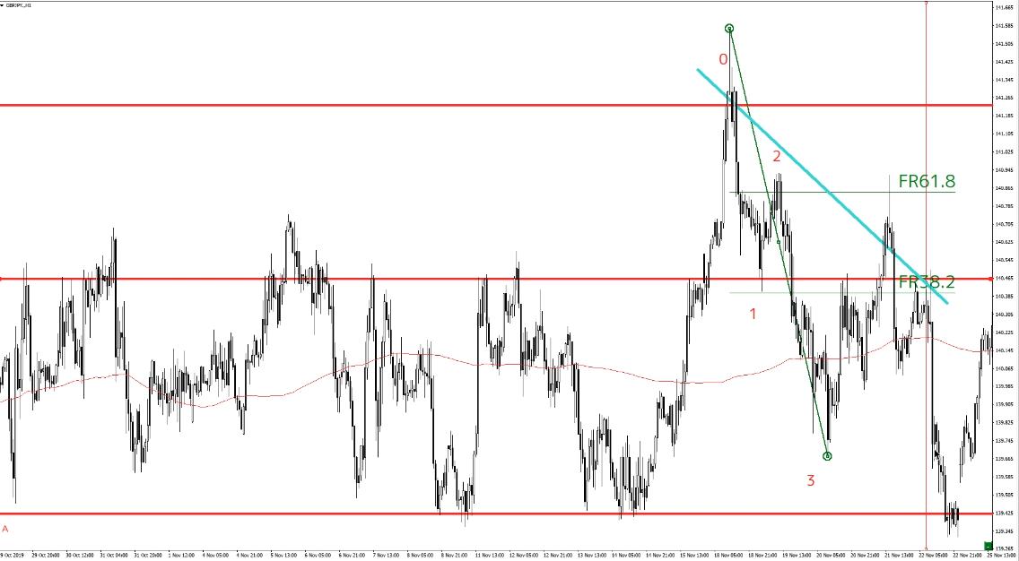 f:id:trader-nori:20200520204603p:plain