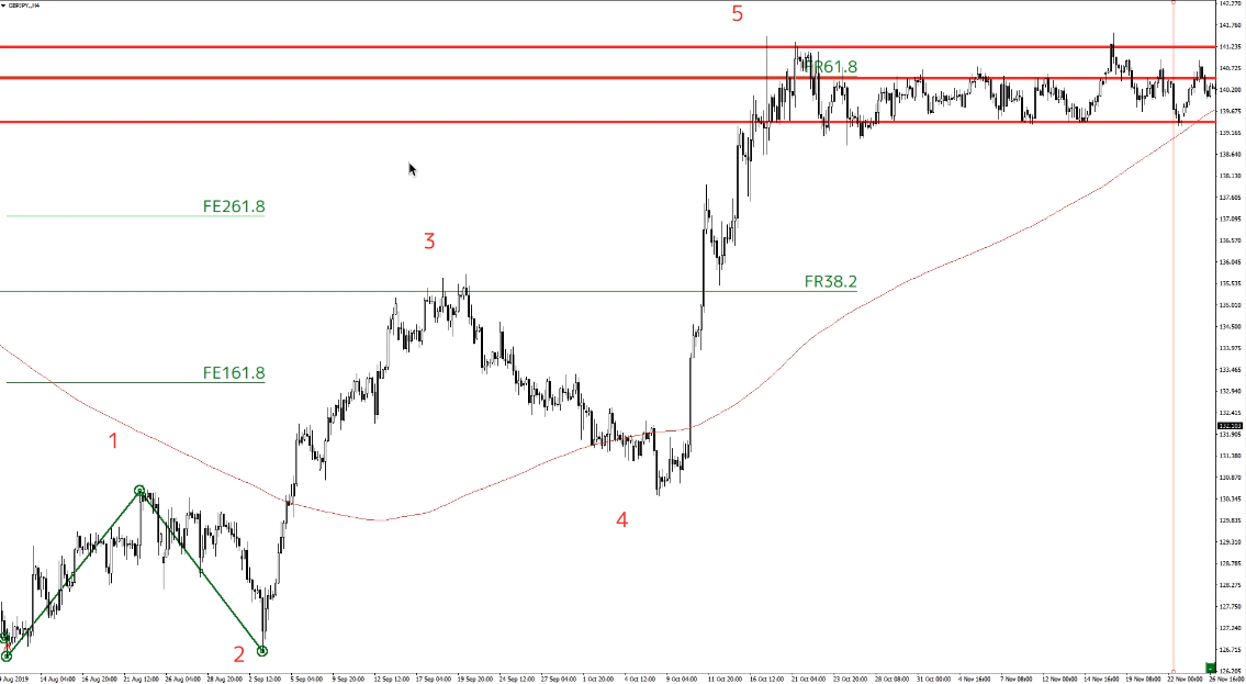 f:id:trader-nori:20200520204607p:plain