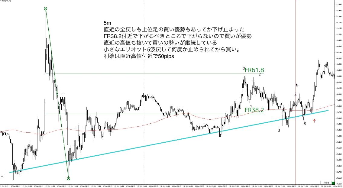 f:id:trader-nori:20200520205624p:plain