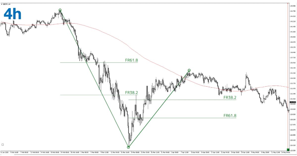 f:id:trader-nori:20200524211112p:plain