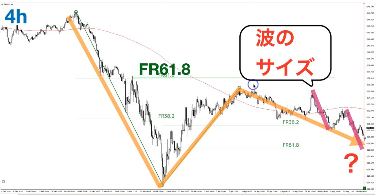 f:id:trader-nori:20200524211117p:plain