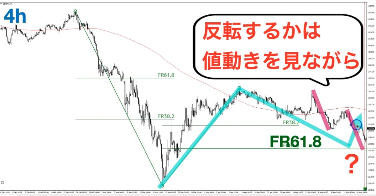 f:id:trader-nori:20200524211121p:plain