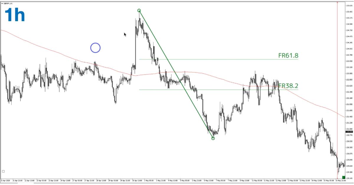 f:id:trader-nori:20200524211127p:plain