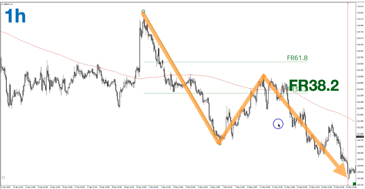 f:id:trader-nori:20200524211132p:plain