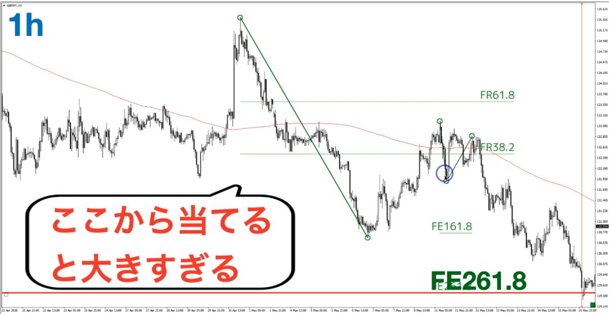 f:id:trader-nori:20200524211135p:plain