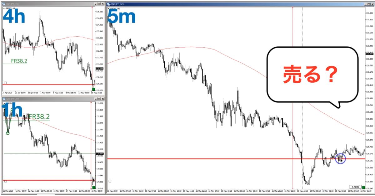 f:id:trader-nori:20200524211140p:plain