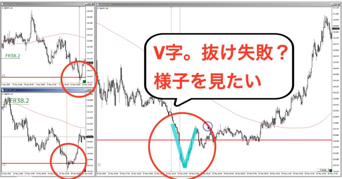 f:id:trader-nori:20200524211430p:plain