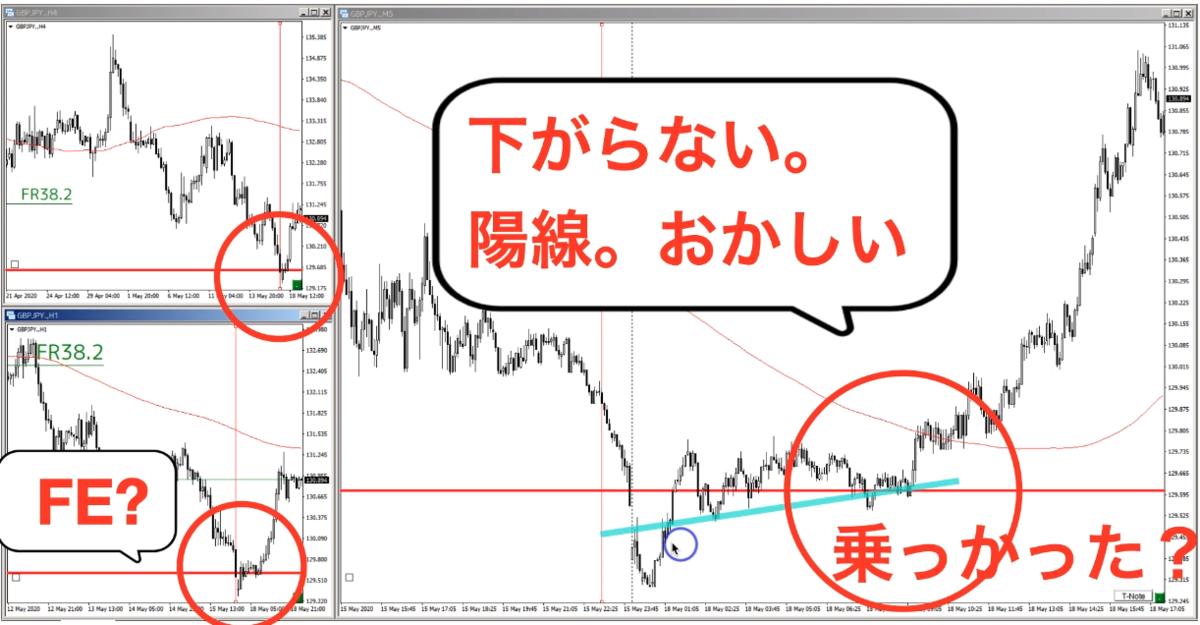 f:id:trader-nori:20200524211435p:plain