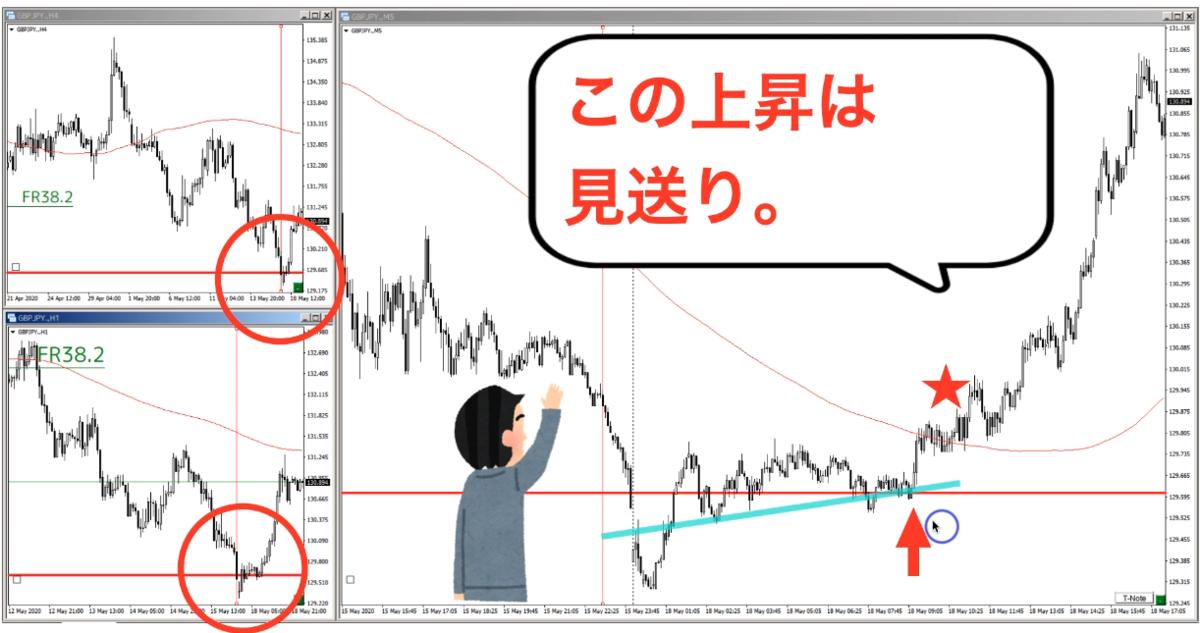 f:id:trader-nori:20200524211440p:plain