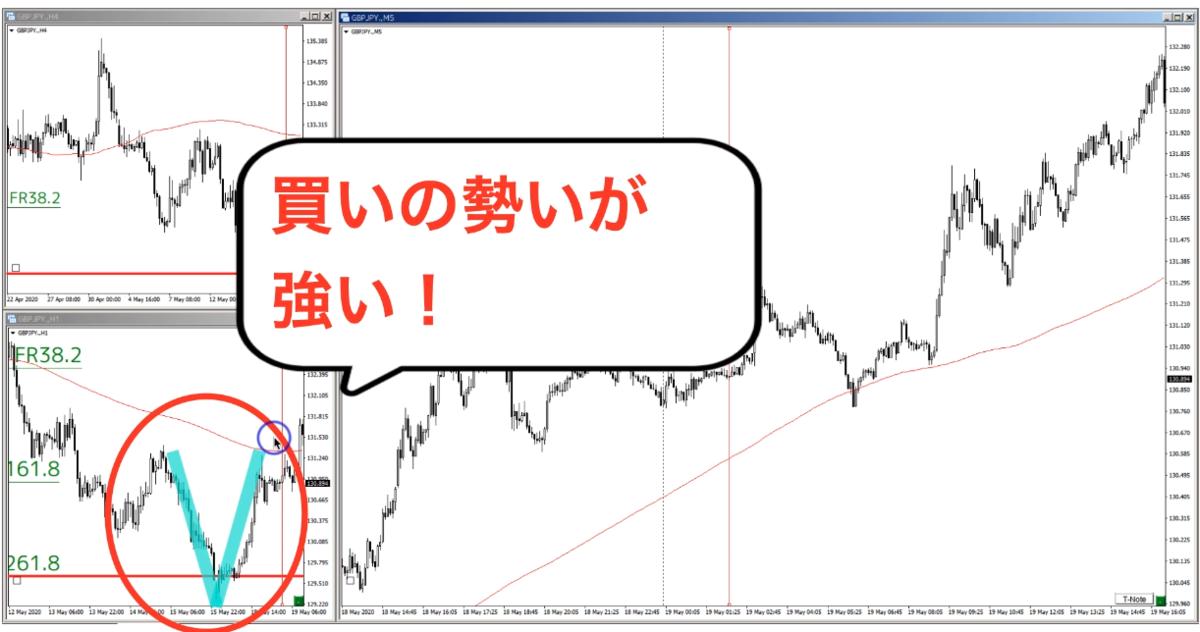 f:id:trader-nori:20200524211444p:plain