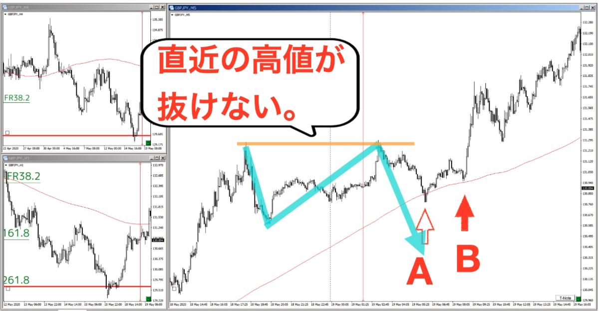 f:id:trader-nori:20200524211459p:plain