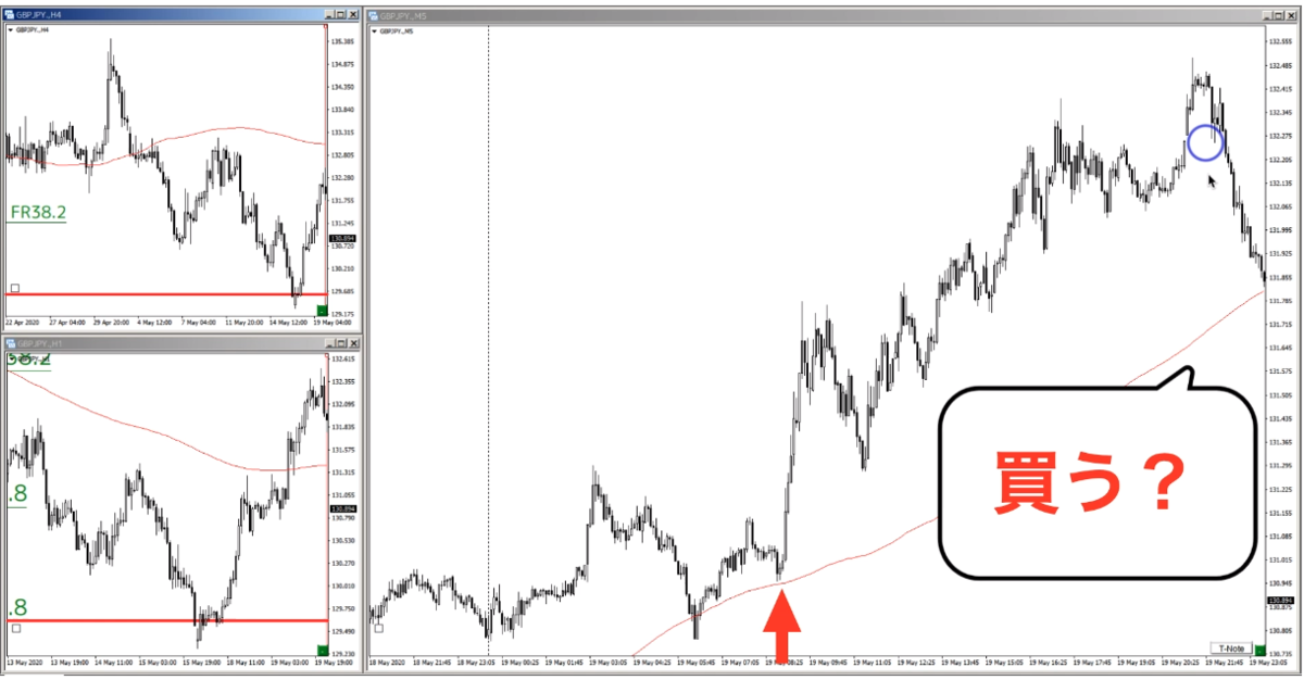 f:id:trader-nori:20200524211642p:plain