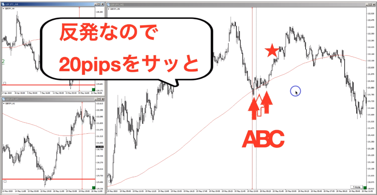 f:id:trader-nori:20200524211651p:plain
