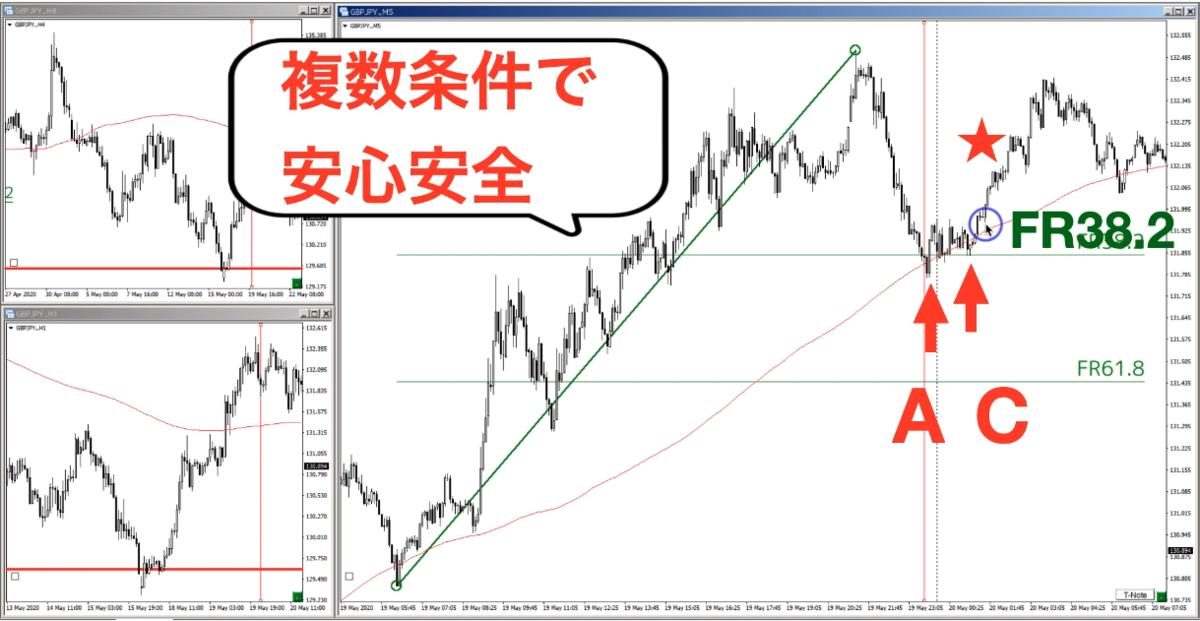 f:id:trader-nori:20200524211657p:plain