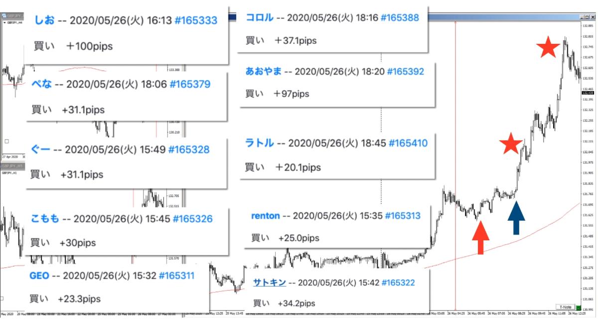f:id:trader-nori:20200527203851p:plain