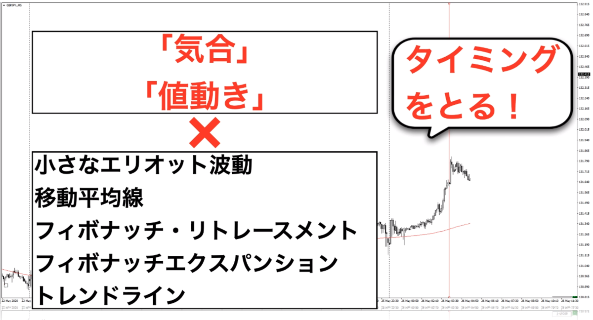 f:id:trader-nori:20200527203916p:plain