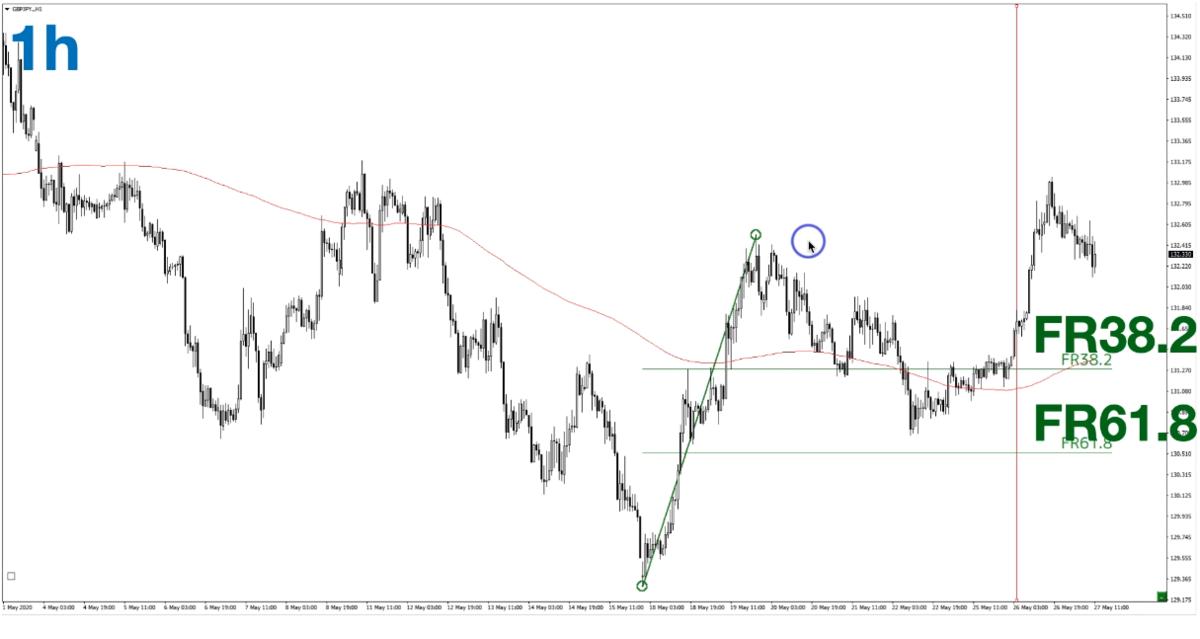 f:id:trader-nori:20200527204319p:plain