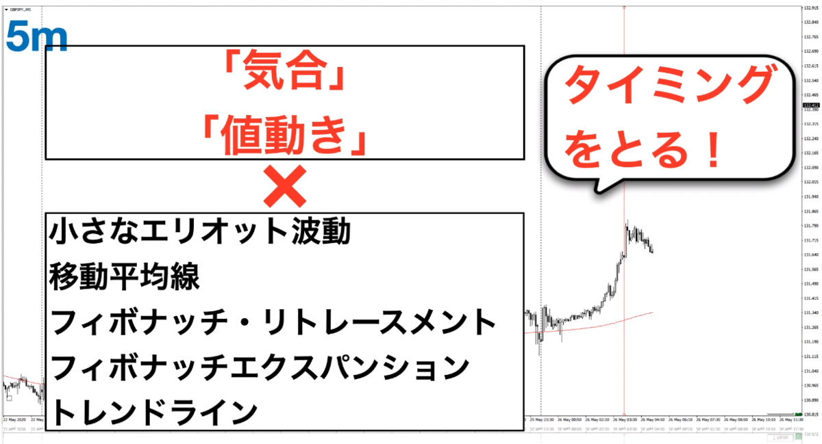 f:id:trader-nori:20200527204545p:plain