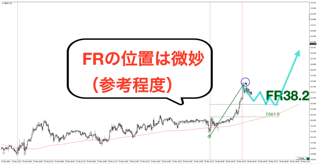 f:id:trader-nori:20200527204553p:plain